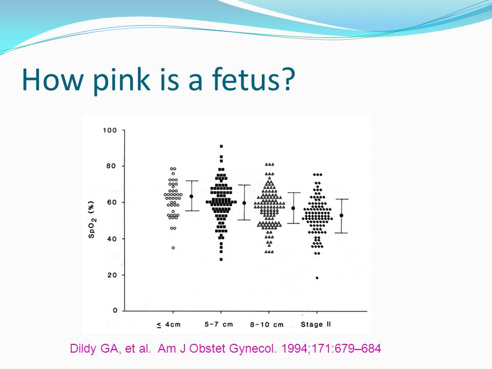 How pink is a fetus? Dildy GA, et al. Am J Obstet Gynecol. 1994;171:679–684