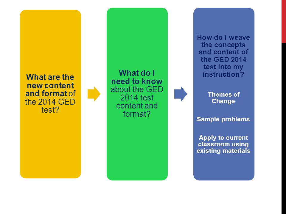 WRAP UP What are the new content and format on the 2014 GED test.