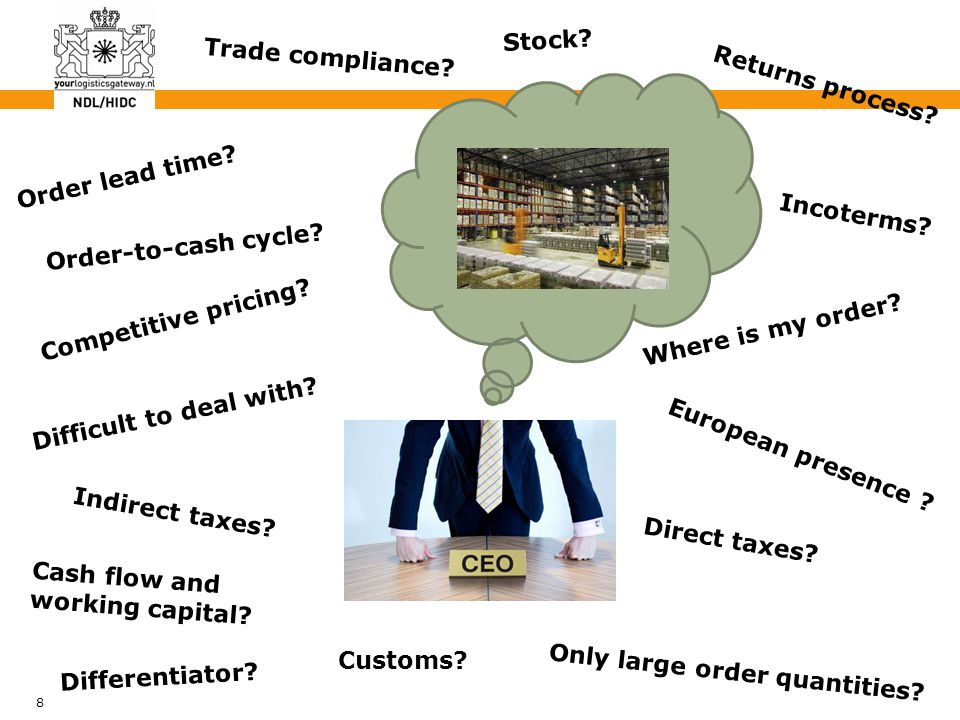 9 What is supply chain? From cost center to competitive advantage