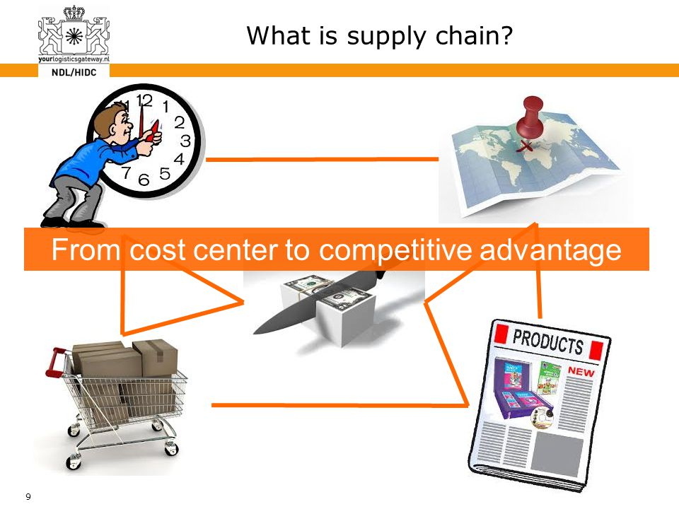 9 What is supply chain From cost center to competitive advantage