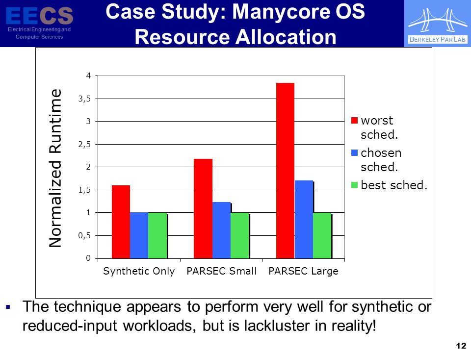EECS Electrical Engineering and Computer Sciences B ERKELEY P AR L AB Case Study: Manycore OS Resource Allocation  The technique appears to perform very well for synthetic or reduced-input workloads, but is lackluster in reality.
