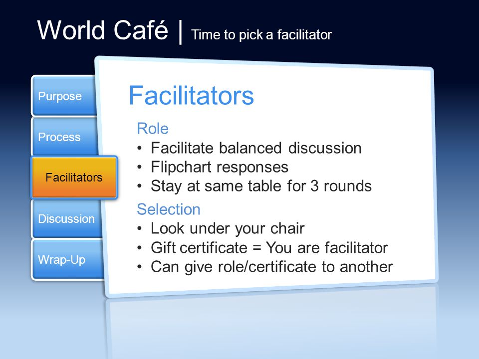 Process Facilitators Discussion Purpose Wrap-Up World Café   Three rounds of networking Discussion 12 minutes to discuss question Warning at 10 and 12 minutes 3 minutes to change tables