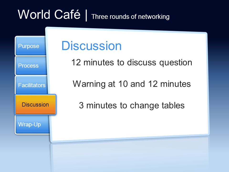 World Café   Six questions Question 1 Long Term Care Question 2 Accounting & Reporting Question 3 Shared Services Question 4 Resilience & Change Question 5 Resilience & Change - LTC Question 6 Planning & Analysis