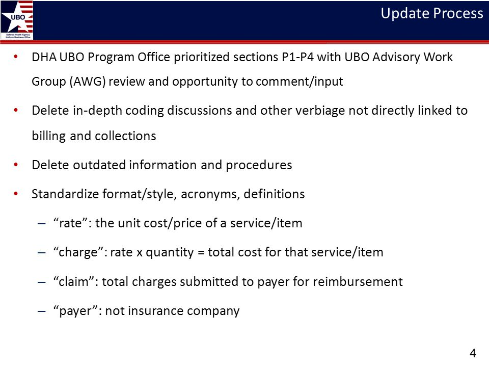 Update Process, cont.Standardize format/style, acronyms, definitions, cont.