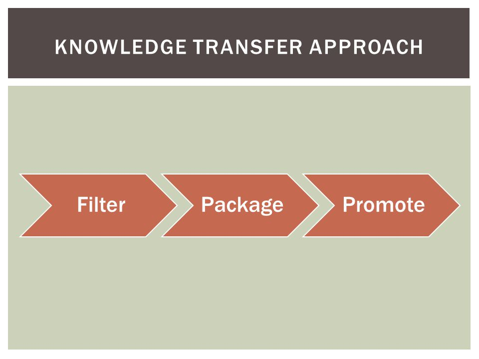 KNOWLEDGE TRANSFER APPROACH