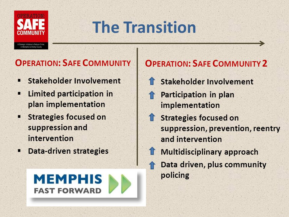 The Transition  Stakeholder Involvement  Limited participation in plan implementation  Strategies focused on suppression and intervention  Data-driven strategies  Stakeholder Involvement  Participation in plan implementation  Strategies focused on suppression, prevention, reentry and intervention  Multidisciplinary approach  Data driven, plus community policing O PERATION : S AFE C OMMUNITY O PERATION : S AFE C OMMUNITY 2