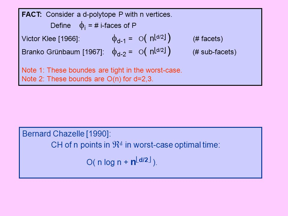 Initialize H 3  tetrahedron (p 1, p 2, p 3, p 4 ) for k  5..