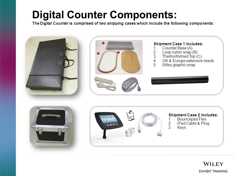 Digital Counter Components: The Digital Counter is comprised of two shipping cases which include the following components: Shipment Case 1 includes: 1.Counter Base (A) 2.Loop nylon wrap (B) 3.Thermoformed Top (C) 4.UK & Europe extension leads 5.Wiley graphic wrap Shipment Case 2 includes: 1.Bouncepad Flex 2.iPad Cable & Plug 3.Keys