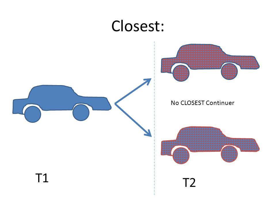 Closest: T1 T2 No CLOSEST Continuer