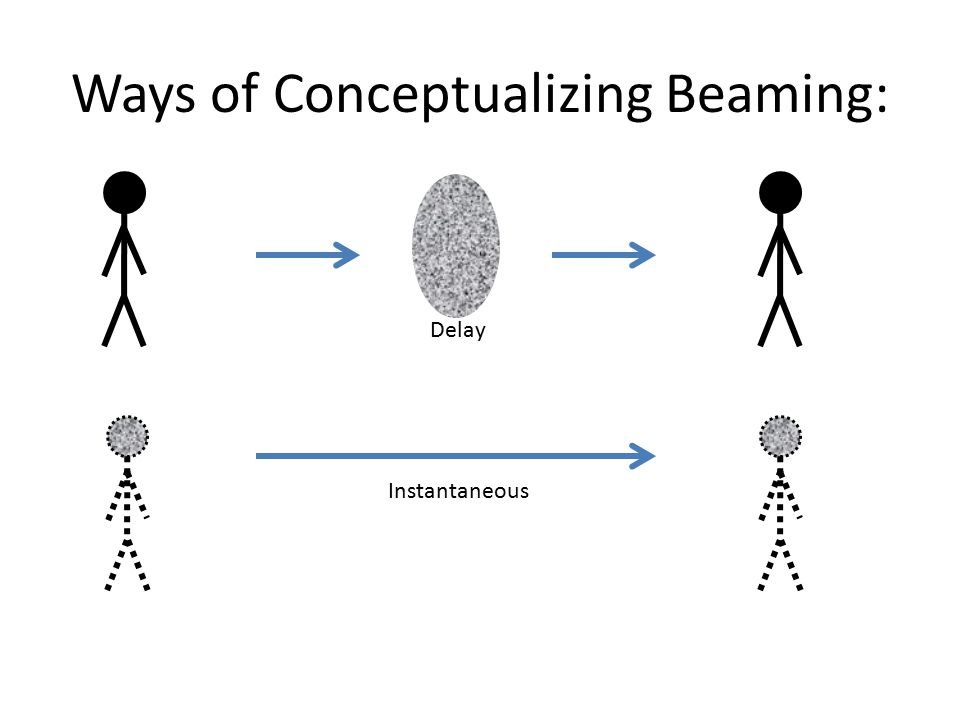 Ways of Conceptualizing Beaming: Delay Instantaneous