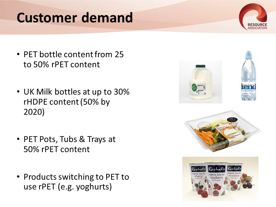 Customer demand PET bottle content from 25 to 50% rPET content UK Milk bottles at up to 30% rHDPE content (50% by 2020) PET Pots, Tubs & Trays at 50% rPET content Products switching to PET to use rPET (e.g.