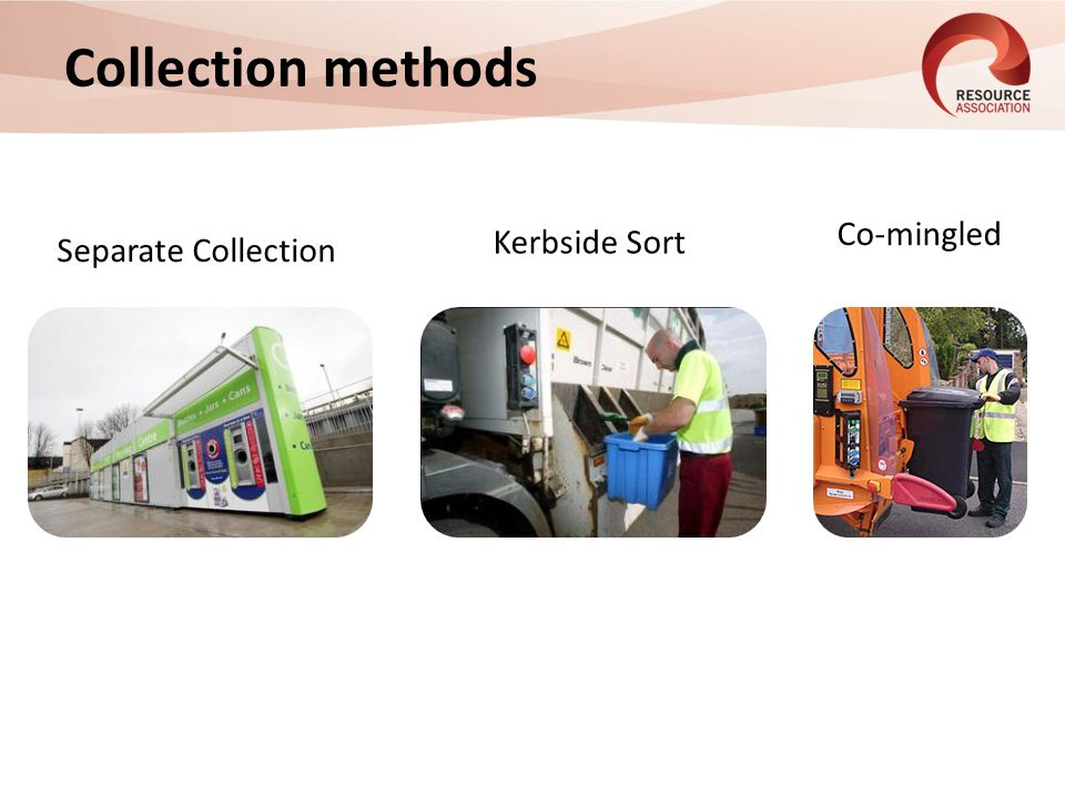 Collection methods Separate Collection Kerbside Sort Co-mingled