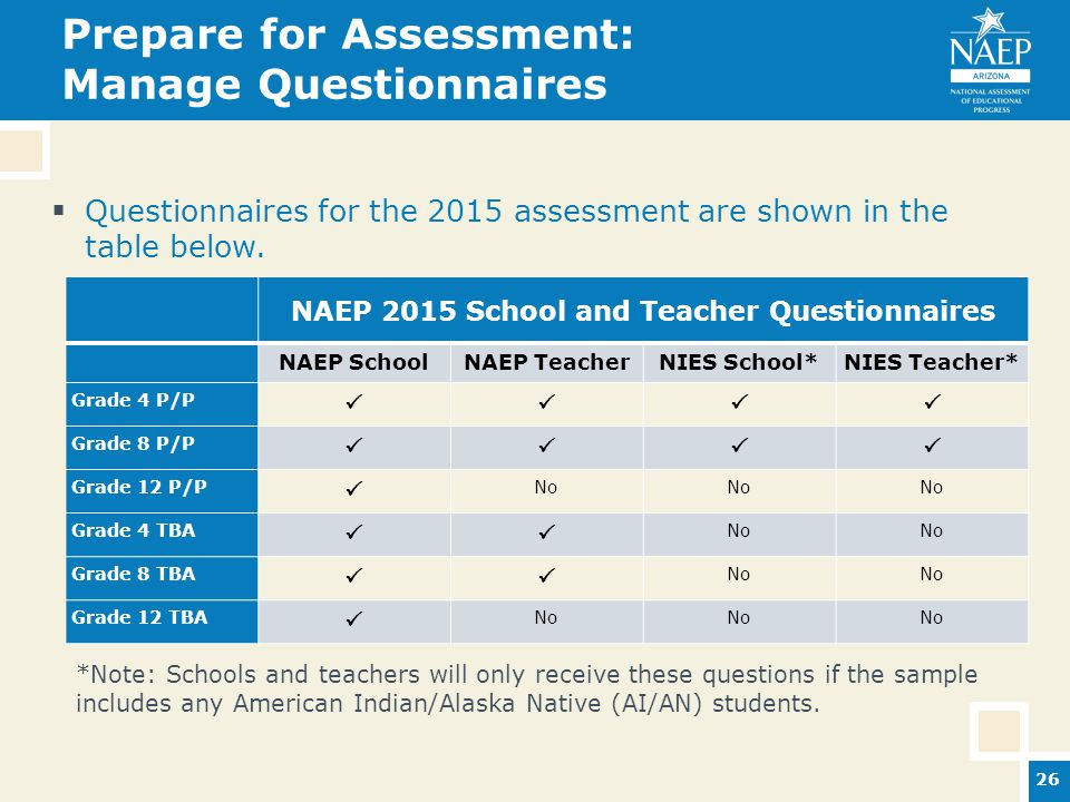Prepare for Assessment: Manage Questionnaires  Questionnaires for the 2015 assessment are shown in the table below.