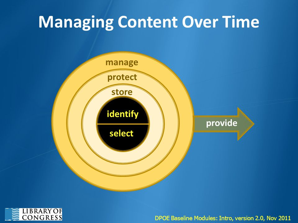 identify select store protect manage provide Managing Content Over Time DPOE Baseline Modules: Intro, version 2.0, Nov 2011