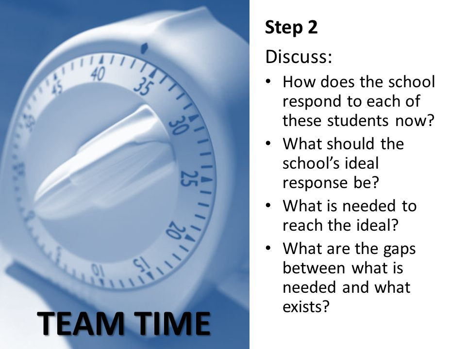 TEAM TIME Step 2 Discuss: How does the school respond to each of these students now? What should the school's ideal response be? What is needed to rea