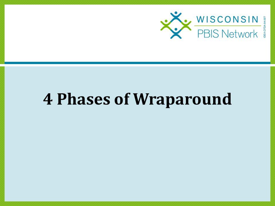 4 Phases of Wraparound