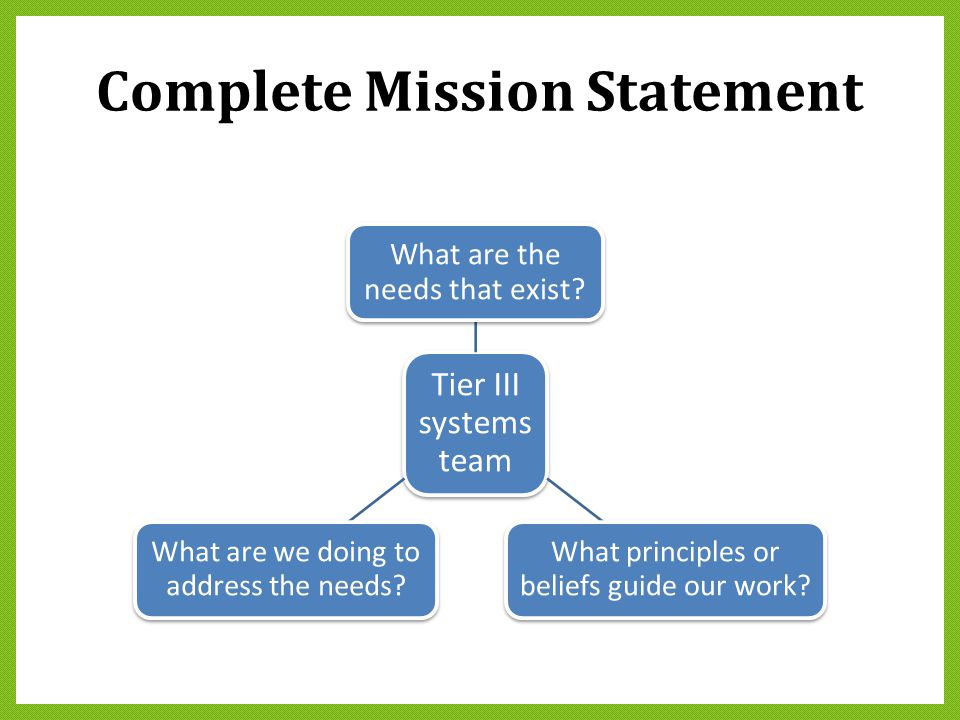 Complete Mission Statement Tier III systems team What are the needs that exist? What principles or beliefs guide our work? What are we doing to addres