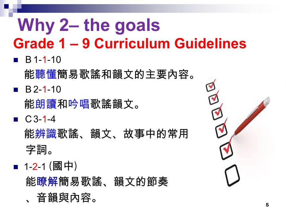 Why 2– the goals Grade 1 – 9 Curriculum Guidelines B 1-1-10 能聽懂簡易歌謠和韻文的主要內容。 B 2-1-10 能朗讀和吟唱歌謠韻文。 C 3-1-4 能辨識歌謠、韻文、故事中的常用 字詞。 1-2-1 ( 國中 ) 能瞭解簡易歌謠、韻文的節奏 、音韻與內容。 5