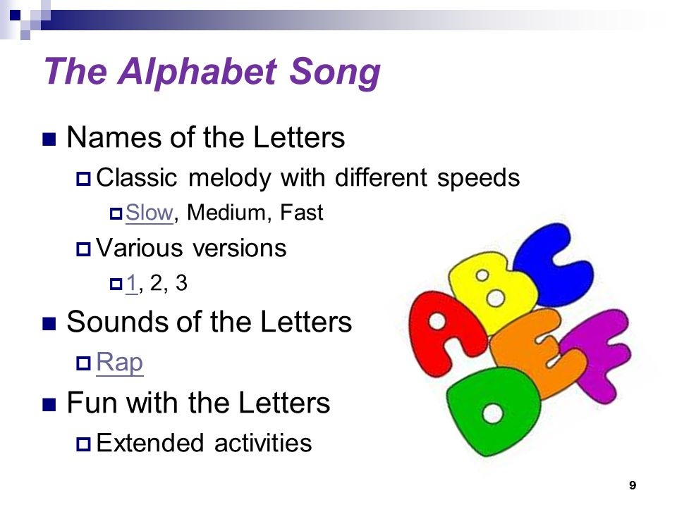 The Alphabet Song Names of the Letters  Classic melody with different speeds  Slow, Medium, Fast Slow  Various versions  1, 2, 3 1 Sounds of the Letters  Rap Rap Fun with the Letters  Extended activities 9