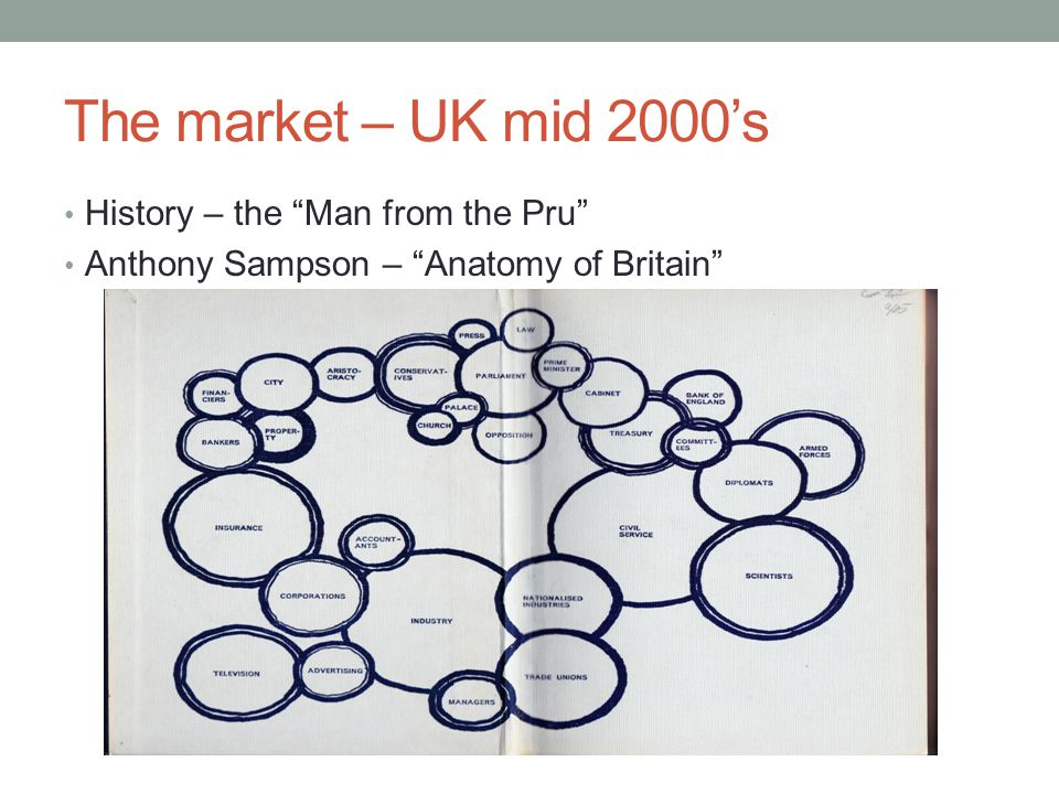 The market – UK mid 2000's Selling scandals High rates of initial commission Providers mesmerised by distribution Sir Callum McCarthy's famous Gleneagles speech launched the Retail Distribution Review TJM – win, win, win Sir Callum – lose, lose, nil score draw !