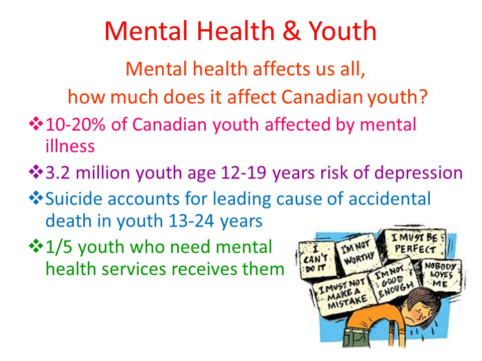 Mental Health & Youth Mental health affects us all, how much does it affect Canadian youth.
