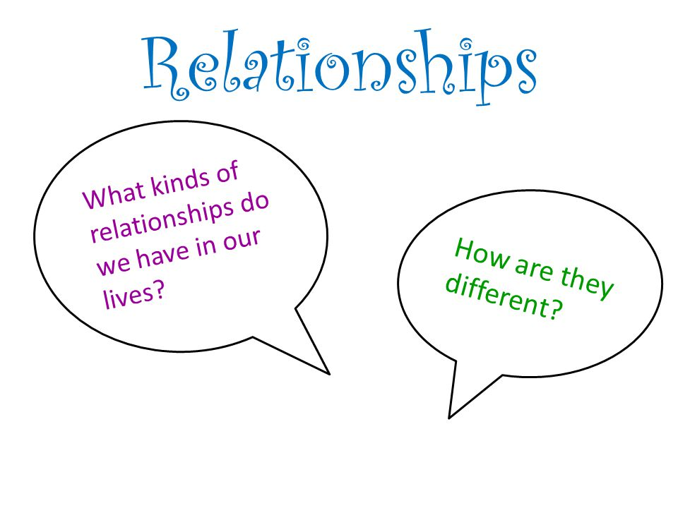 Relationships What kinds of relationships do we have in our lives? How are they different?
