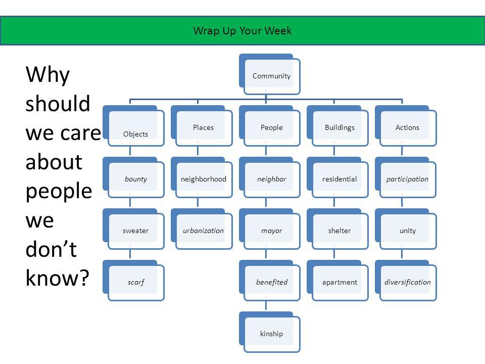 Wrap Up Your Week Community Objects bountysweaterscarfPlacesneighborhoodurbanizationPeopleneighbormayorbenefitedkinshipBuildingsresidentialshelterapartmentActionsparticipationunitydiversification Why should we care about people we don't know