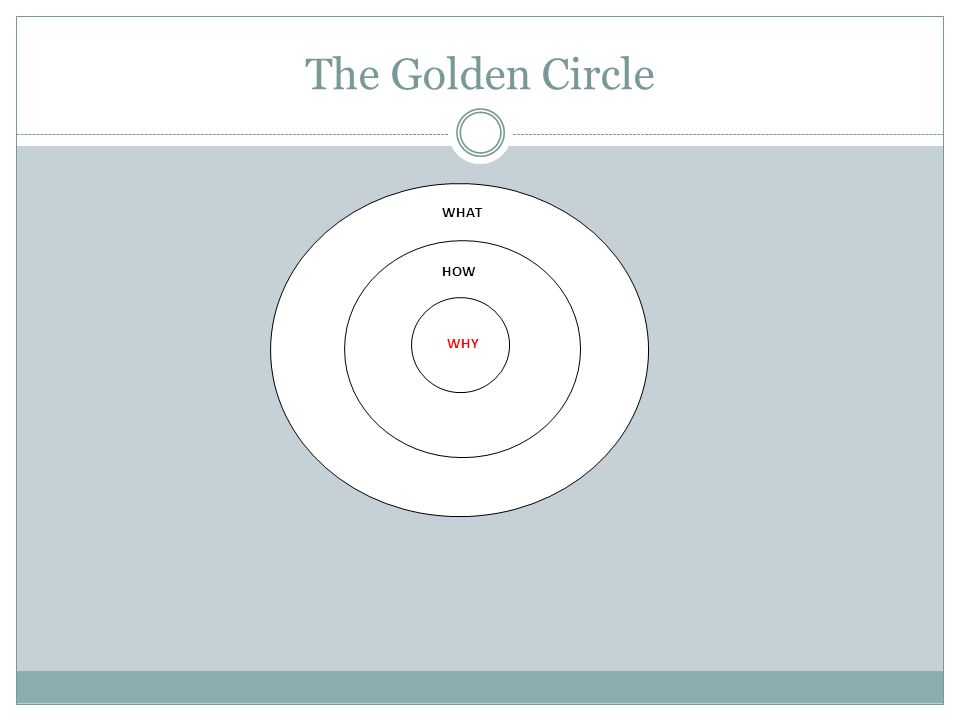 The Golden Circle WHY WHAT HOW