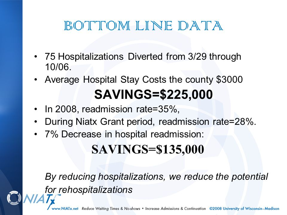 BOTTOM LINE DATA 75 Hospitalizations Diverted from 3/29 through 10/06.