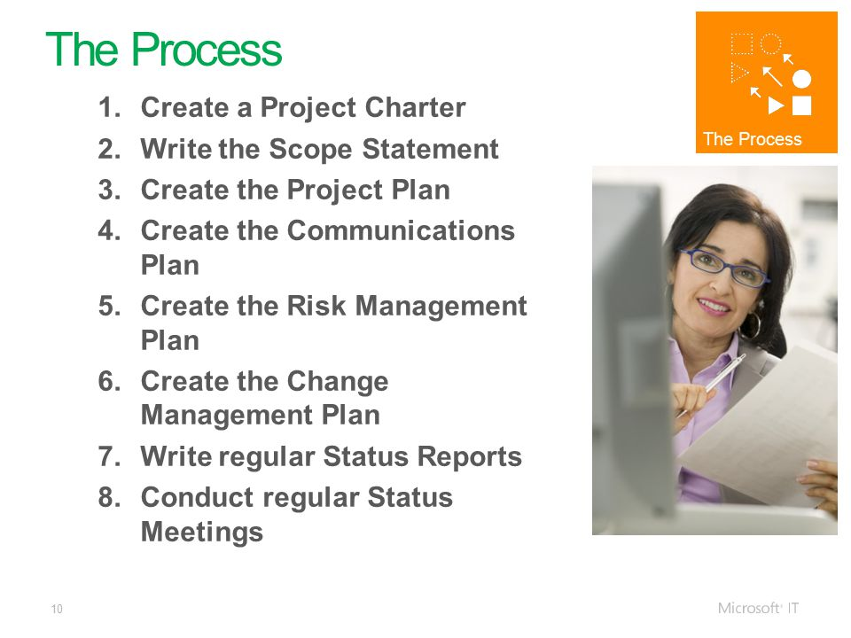 10 The Process 1.Create a Project Charter 2.Write the Scope Statement 3.Create the Project Plan 4.Create the Communications Plan 5.Create the Risk Management Plan 6.Create the Change Management Plan 7.Write regular Status Reports 8.Conduct regular Status Meetings