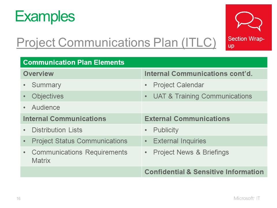 16 Examples Section Wrap- up Project Communications Plan (ITLC) Communication Plan Elements OverviewInternal Communications cont'd.