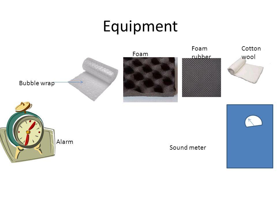 Equipment Alarm Bubble wrap Foam Foam rubber Cotton wool Sound meter
