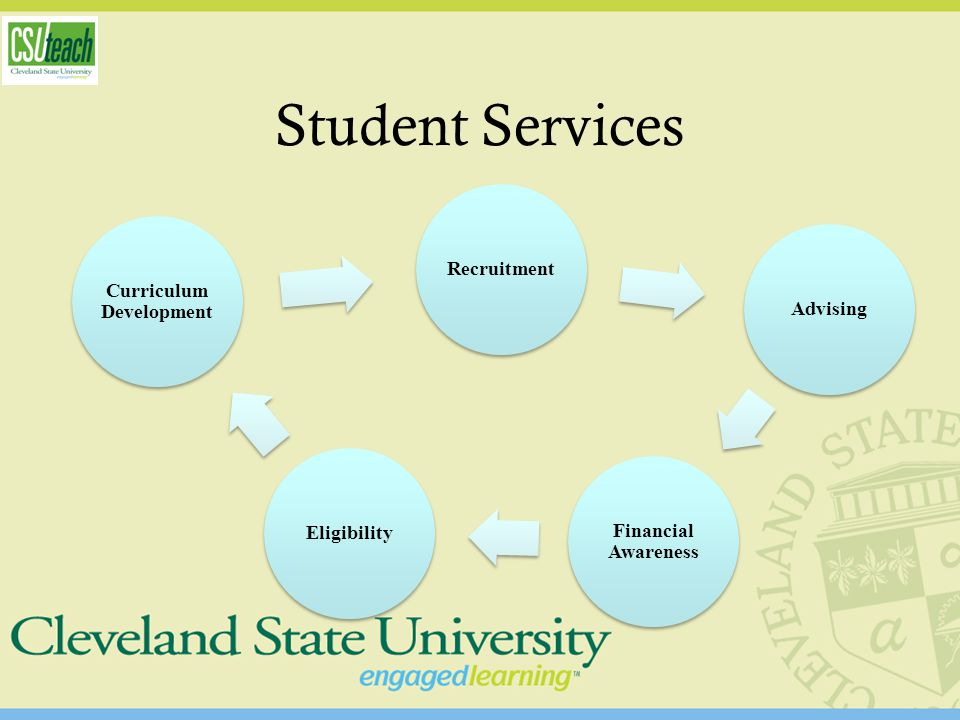 Recruitment Classroom visits In-take Interviews Admissions & Standards Transcript Evaluations