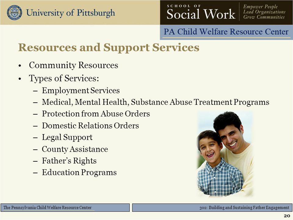 302: Building and Sustaining Father Engagement The Pennsylvania Child Welfare Resource Center Resources and Support Services Community Resources Types