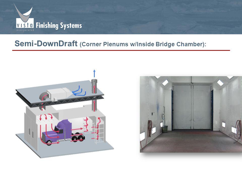 10 Semi-DownDraft (Corner Plenums w/Inside Bridge Chamber):