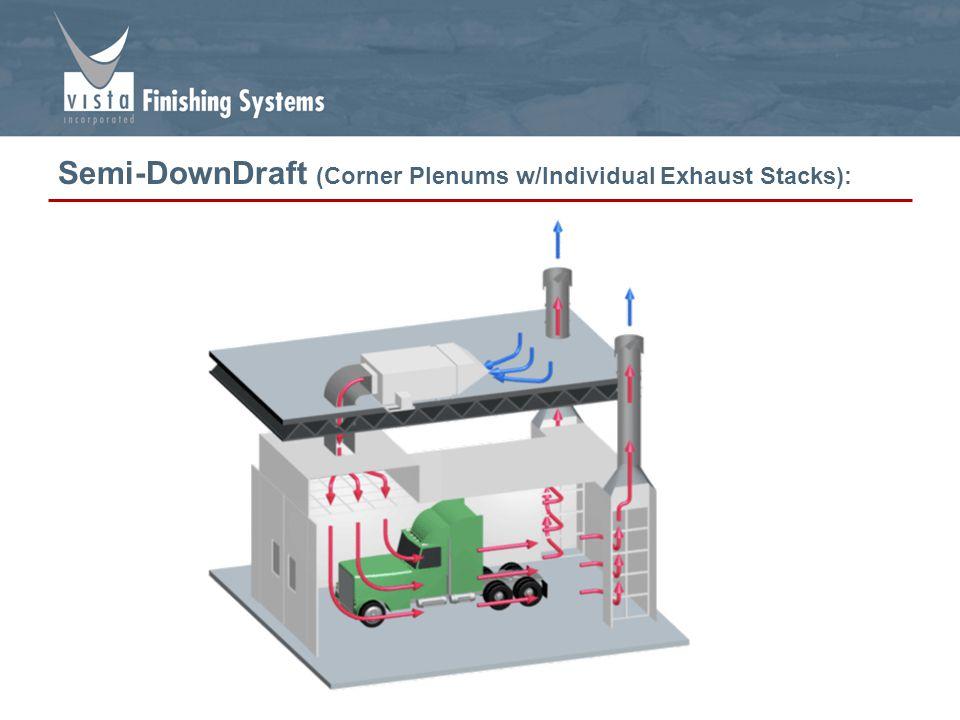 11 Semi-DownDraft (Corner Plenums w/Individual Exhaust Stacks):