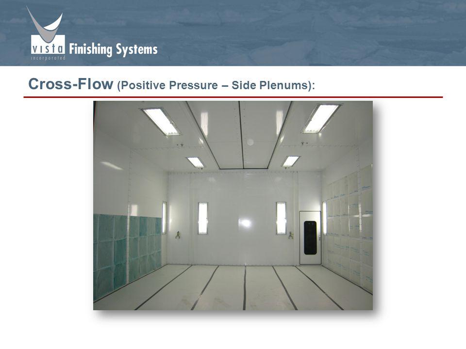 Cross-Flow (Positive Pressure – Side Plenums):