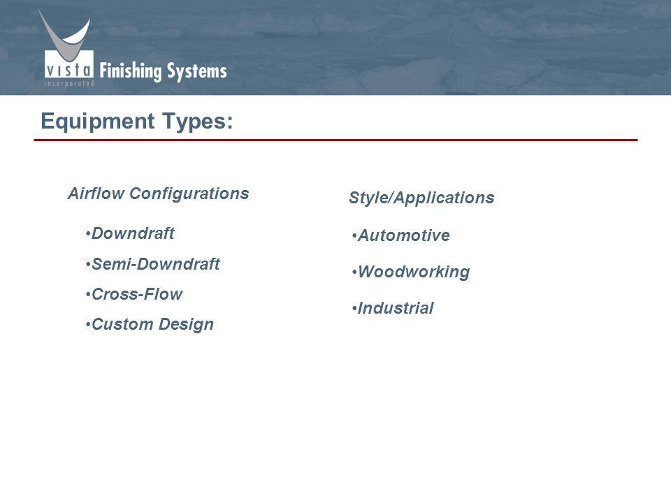 4 Automotive Woodworking Industrial Downdraft Semi-Downdraft Cross-Flow Custom Design Airflow Configurations Style/Applications Equipment Types: