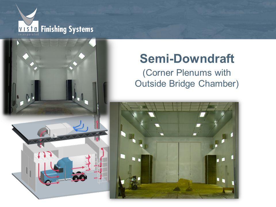 9 Semi-Downdraft (Corner Plenums with Outside Bridge Chamber)