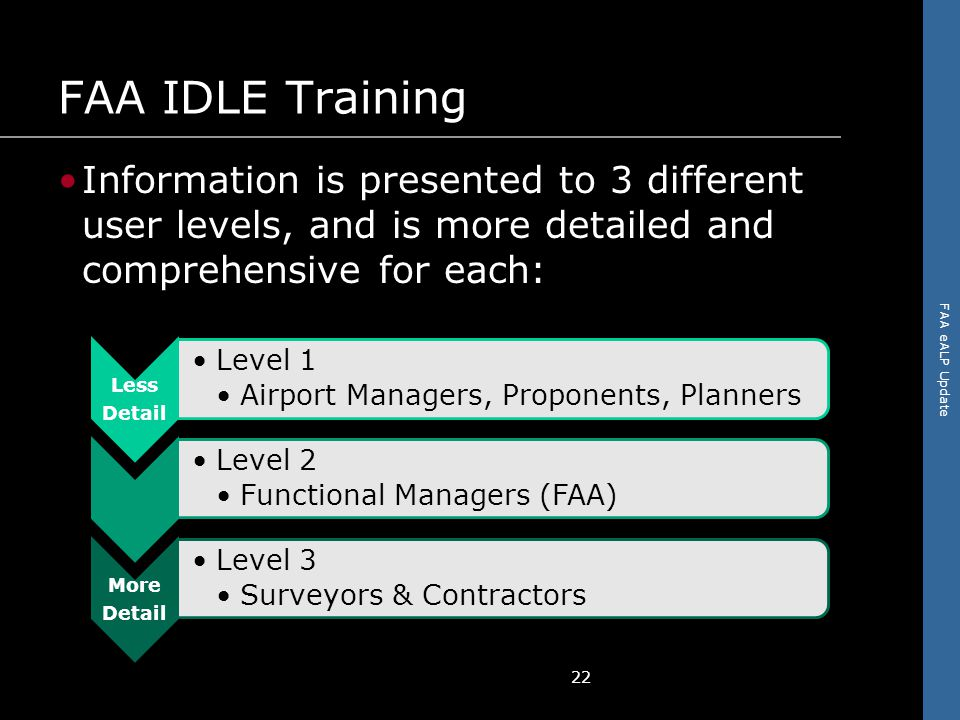 FAA eALP Update FAA IDLE Training Information is presented to 3 different user levels, and is more detailed and comprehensive for each: 22 Less Detail Level 1 Airport Managers, Proponents, Planners Level 2 Functional Managers (FAA) More Detail Level 3 Surveyors & Contractors