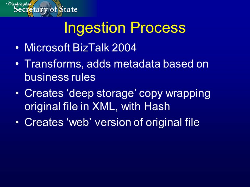 Ingestion Process Microsoft BizTalk 2004 Transforms, adds metadata based on business rules Creates 'deep storage' copy wrapping original file in XML, with Hash Creates 'web' version of original file
