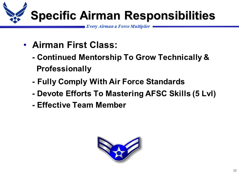 Every Airman a Force Multiplier 13 Specific Airman Responsibilities Airman First Class: - Continued Mentorship To Grow Technically & Professionally - Fully Comply With Air Force Standards - Devote Efforts To Mastering AFSC Skills (5 Lvl) - Effective Team Member