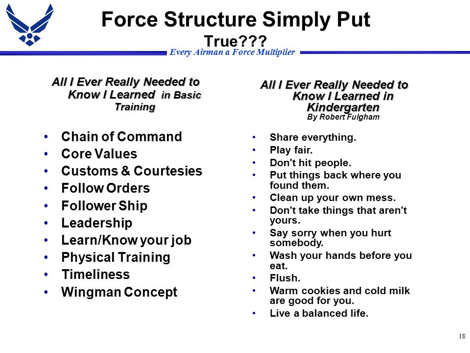 Every Airman a Force Multiplier 18 Force Structure Simply Put True .
