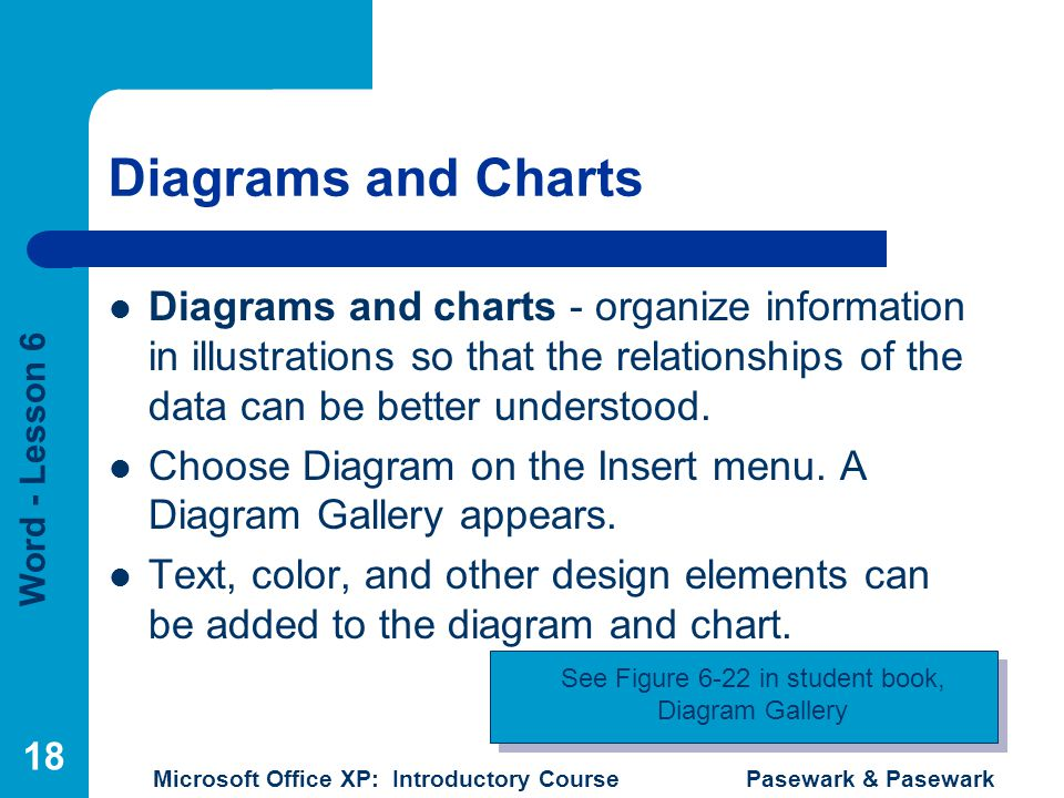 Word - Lesson 6 Microsoft Office XP: Introductory Course Pasewark & Pasewark 18 Diagrams and Charts Diagrams and charts - organize information in illustrations so that the relationships of the data can be better understood.