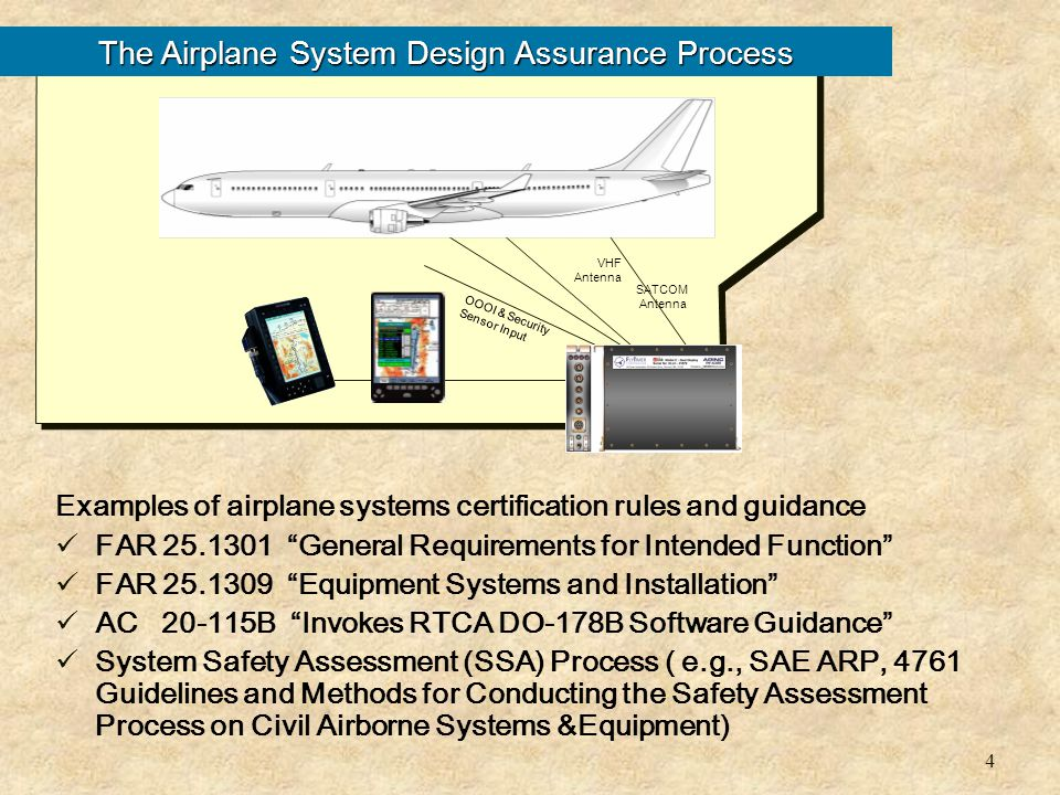 4 VHF Antenna OOOI & Security Sensor Input The Airplane System Design Assurance Process SATCOM Antenna Examples of airplane systems certification rule