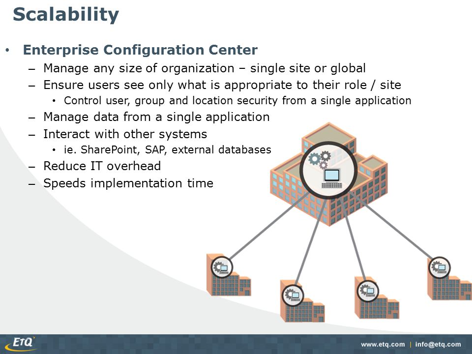 Scalability Enterprise Configuration Center – Manage any size of organization – single site or global – Ensure users see only what is appropriate to t