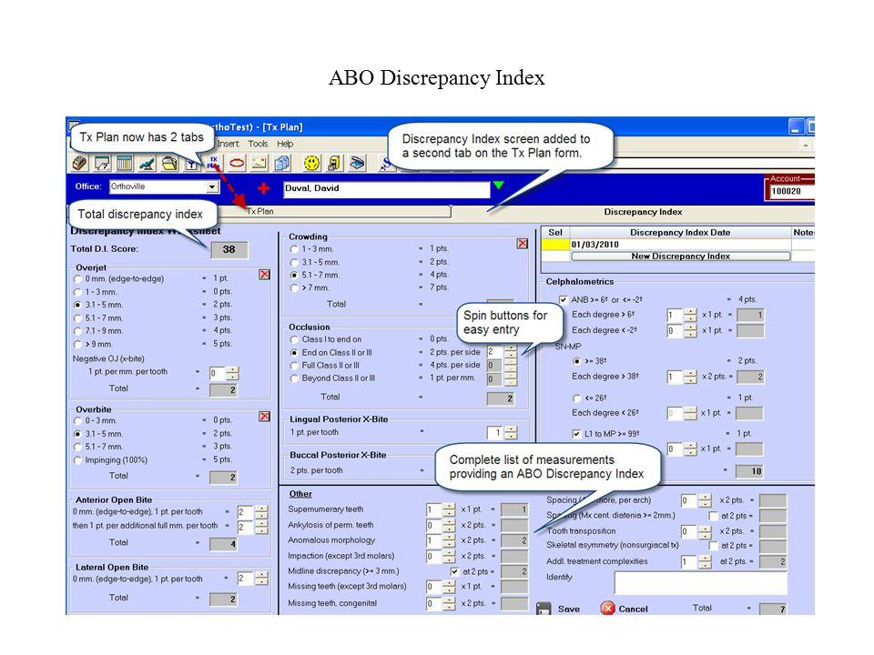 ABO Discrepancy Index