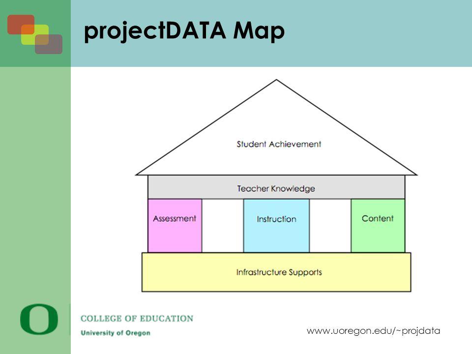 www.uoregon.edu/~projdata projectDATA Map
