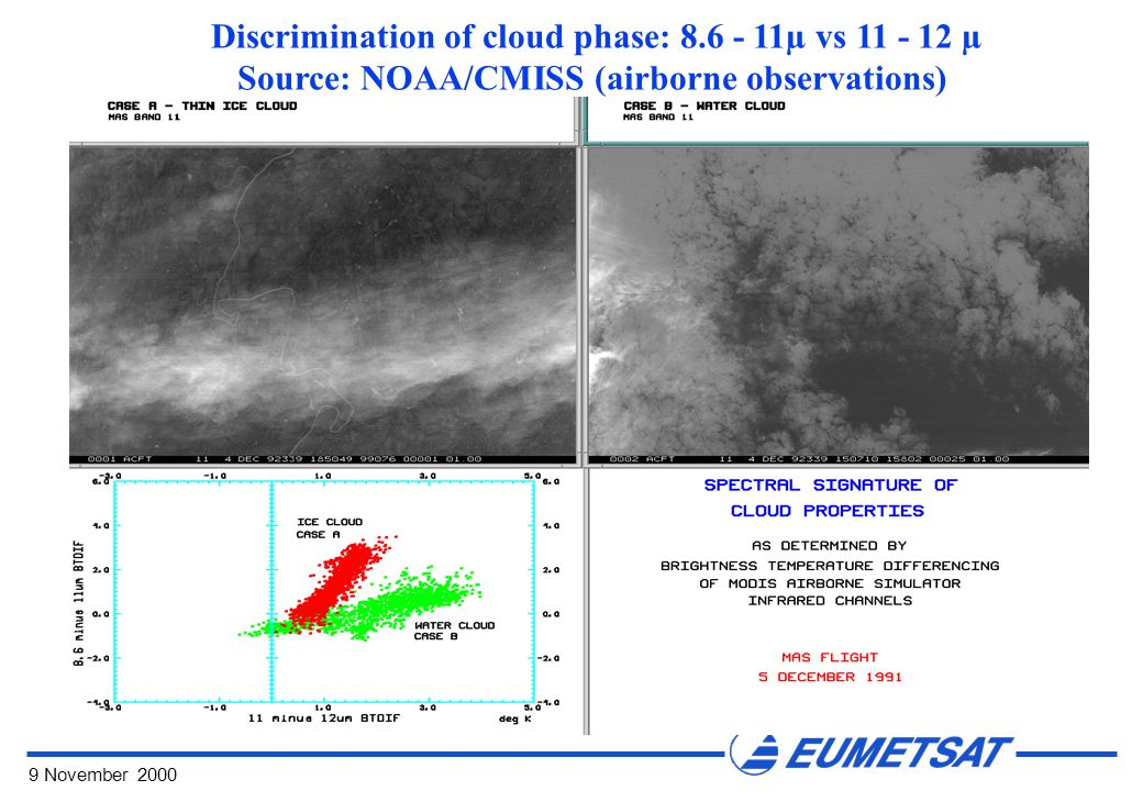 9 November 2000 Discrimination of cloud phase: 8.6 - 11µ vs 11 - 12 µ Source: NOAA/CMISS (airborne observations)