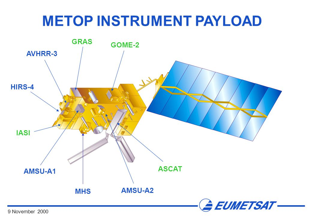 9 November 2000 IASI HIRS-4 AVHRR-3 AMSU-A1 AMSU-A2 MHS GOME-2 GRAS ASCAT METOP INSTRUMENT PAYLOAD